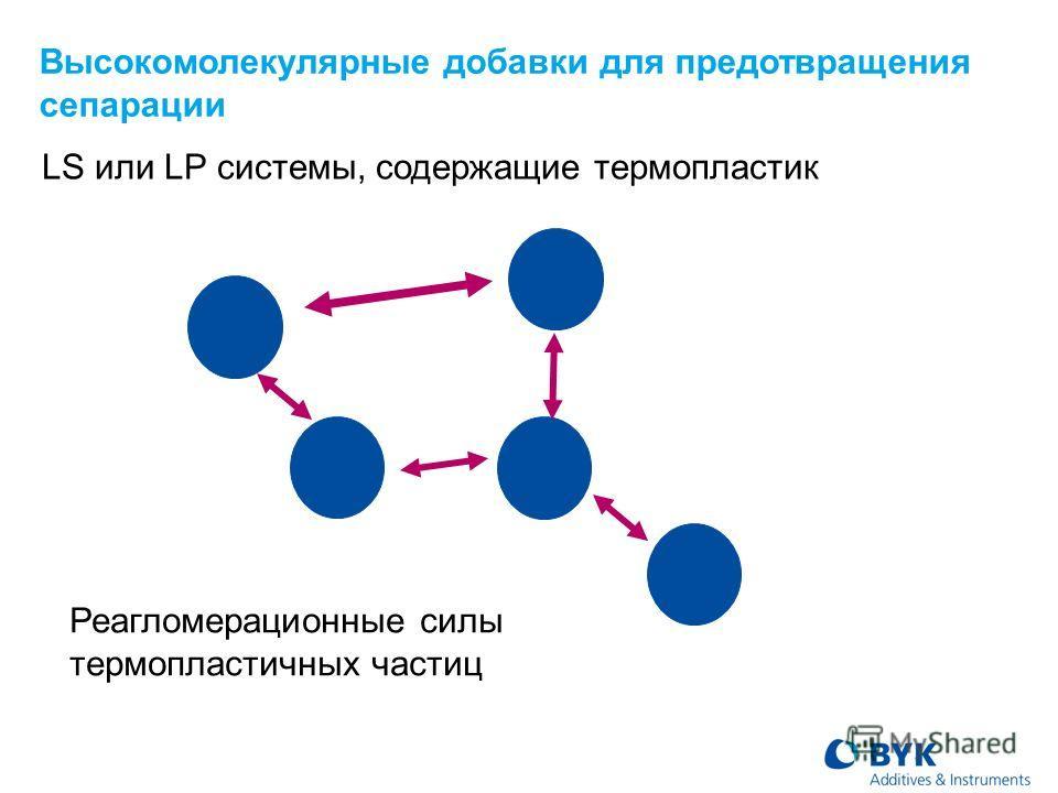 LS или LP системы, содержащие термопластик Реагломерационные силы термопластичных частиц