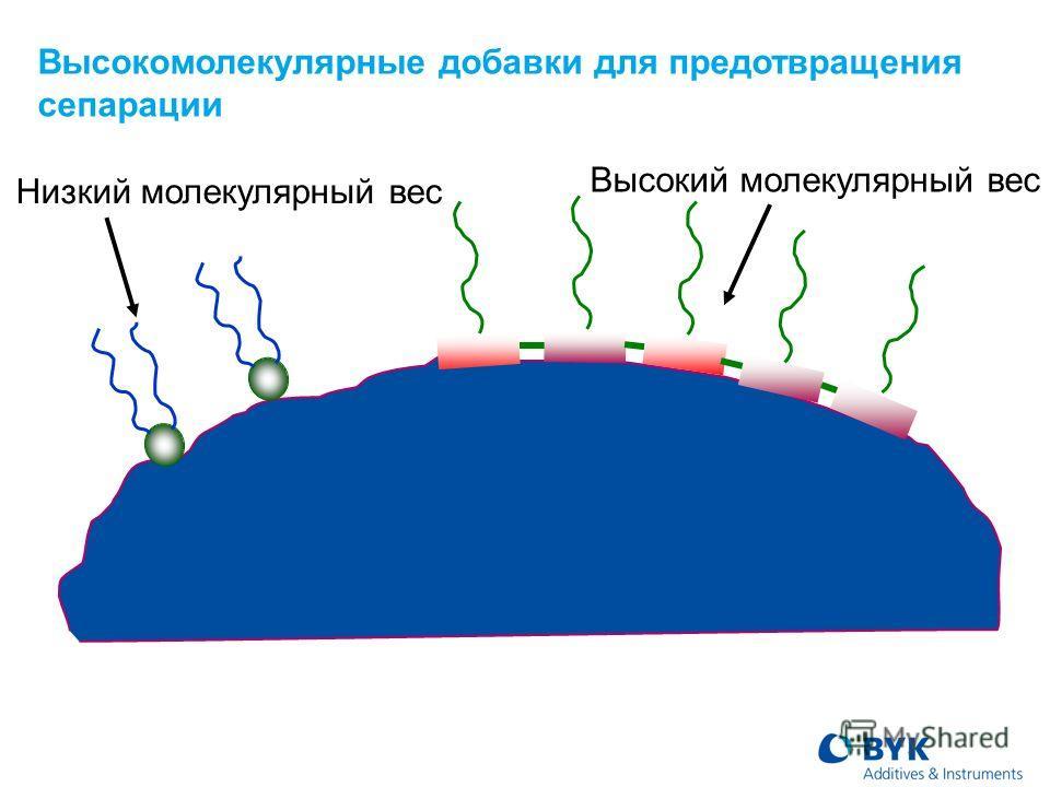 Низкий молекулярный вес Высокий молекулярный вес Высокомолекулярные добавки для предотвращения сепарации