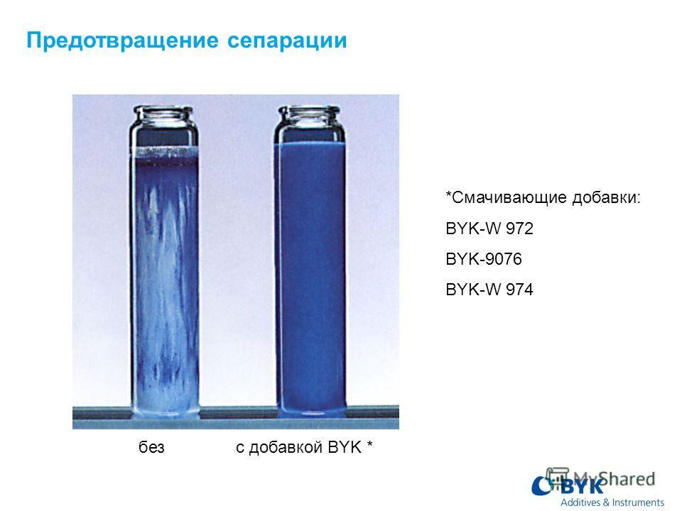 Предотвращение сепарации без с добавкой BYK * *Смачивающие добавки: BYK-W 972 BYK-9076 BYK-W 974