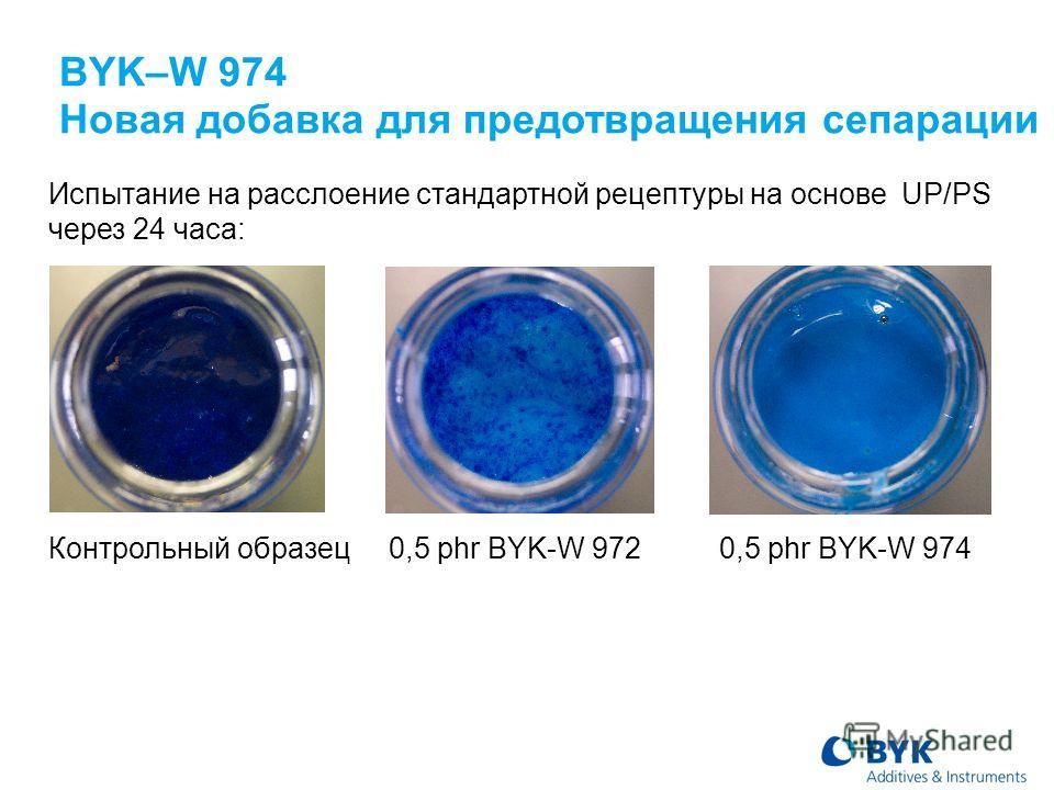 BYK–W 974 Новая добавка для предотвращения сепарации Контрольный образец0,5 phr BYK-W 972 0,5 phr BYK-W 974 Испытание на расслоение стандартной рецептуры на основе UP/PS через 24 часа: