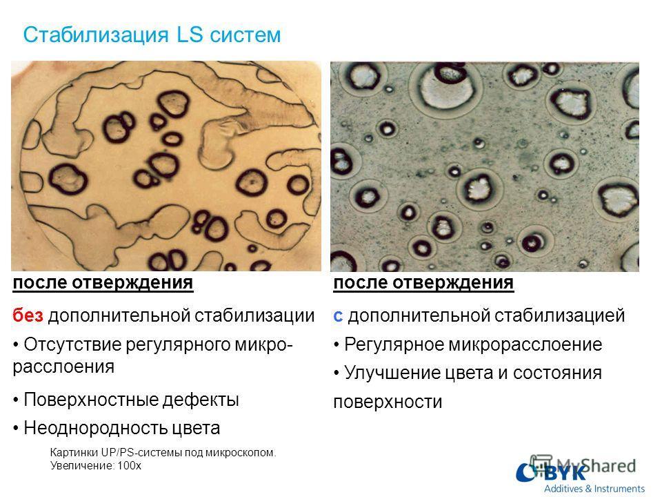 Стабилизация LS систем Картинки UP/PS-системы под микроскопом. Увеличение: 100х после отверждения без дополнительной стабилизации Отсутствие регулярного микро- расслоения Поверхностные дефекты Неоднородность цвета после отверждения c дополнительной с