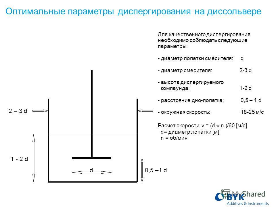1 - 2 d d0,5 –1 d 2 – 3 d Оптимальные параметры диспергирования на диссольвере Для качественного диспергирования необходимо соблюдать следующие параметры: - диаметр лопатки смесителя: d - диаметр смесителя: 2-3 d - высота диспергируемого компаунда: 1