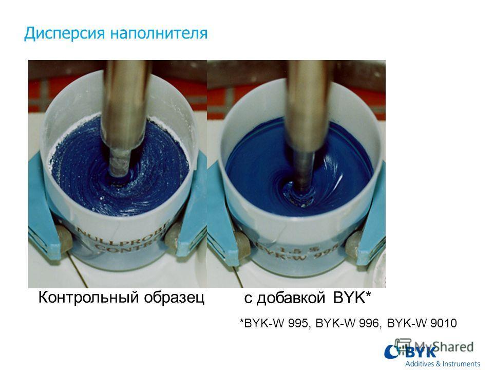 Дисперсия наполнителя Контрольный образец c добавкой BYK* *BYK-W 995, BYK-W 996, BYK-W 9010