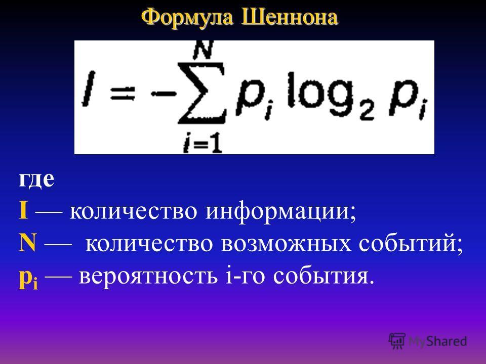 Формула Шеннона где I количество информации; N –– количество возможных событий; р i вероятность i-го события.