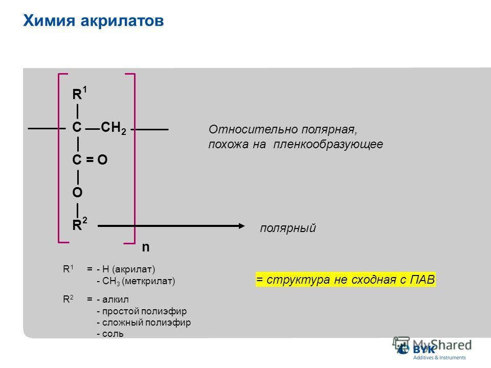 n R 1 C CH 2 C = O O R 2 R 1 =- H (акрилат) - CH 3 (меткрилат) R 2 =- алкил - простой полиэфир - сложный полиэфир - соль Химия акрилатов = структура не сходная с ПАВ Относительно полярная, похожа на пленкообразующее полярный