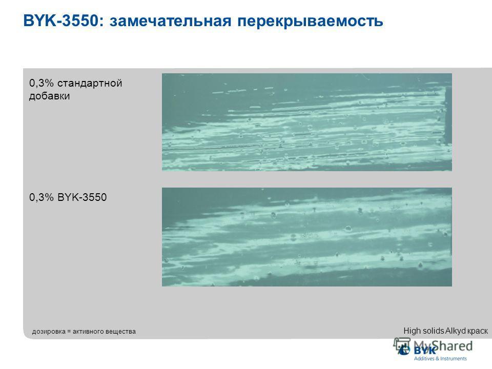0,3% BYK-3550 0,3% стандартной добавки High solids Alkyd краск BYK-3550: замечательная перекрываемость дозировка = активного вещества