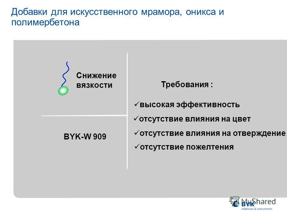 BYK-W 909 Снижение вязкости Требования : высокая эффективность отсутствие влияния на цвет отсутствие влияния на отверждение Добавки для искусственного мрамора, оникса и полимербетона отсутствие пожелтения