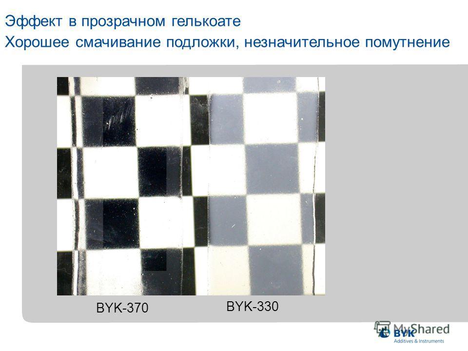 Эффект в прозрачном гелькоате Хорошее смачивание подложки, незначительное помутнение BYK-370 BYK-330