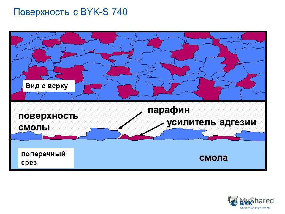смола поверхность смолы парафин усилитель адгезии Вид с верху поперечный срез Поверхность с BYK-S 740