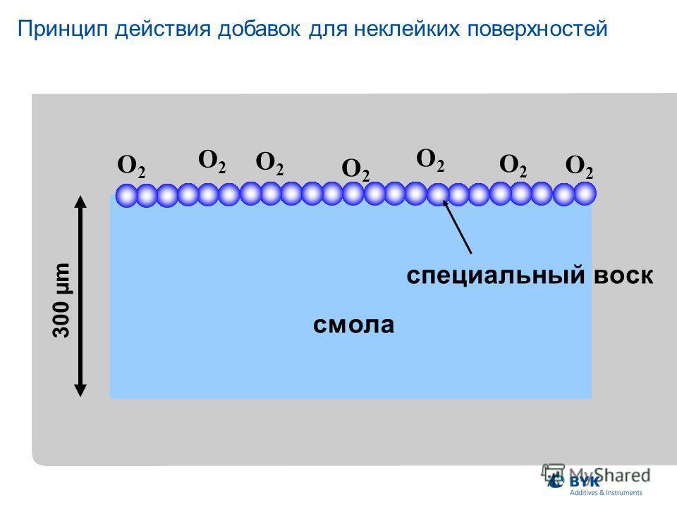 O2O2 O2O2 O2O2 смола O2O2 O2O2 O2O2 O2O2 300 µm специальный воск Принцип действия добавок для неклейких поверхностей