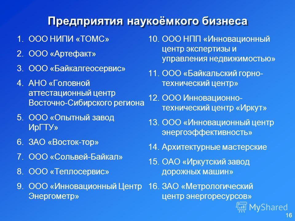 Некоммерческое партнёрство «Технопарк ИрГТУ» Учебно-научно- производственные центры (21 центр и лаборатории) Учебно-научно- производственные центры (21 центр и лаборатории) Сервисные службы университета (7 подразделений) Предприятия наукоёмкого бизне