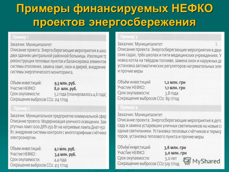 Примеры финансируемых НЕФКО проектов энергосбережения