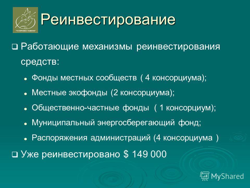Реинвестирование Работающие механизмы реинвестирования средств: Фонды местных сообществ ( 4 консорциума); Местные экофонды (2 консорциума); Общественно-частные фонды ( 1 консорциум); Муниципальный энергосберегающий фонд; Распоряжения администраций (4