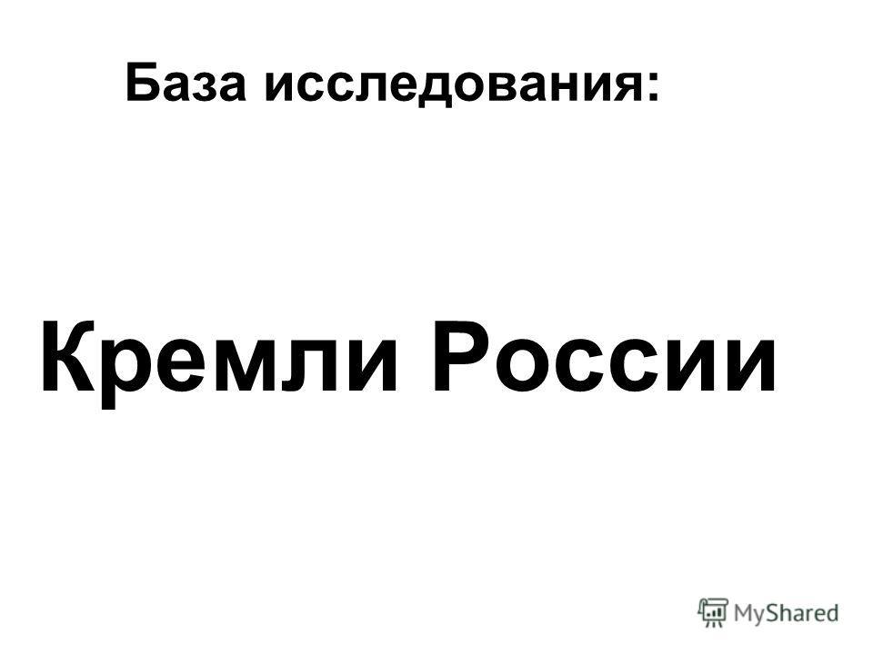 База исследования: Кремли России