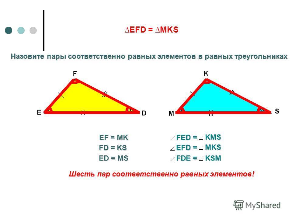 EFD = MKS Назовите пары соответственно равных элементов в равных треугольниках EF = MK FD = KS ED = MS FED = KMS EFD = MKS FDE = KSM Шесть пар соответственно равных элементов!