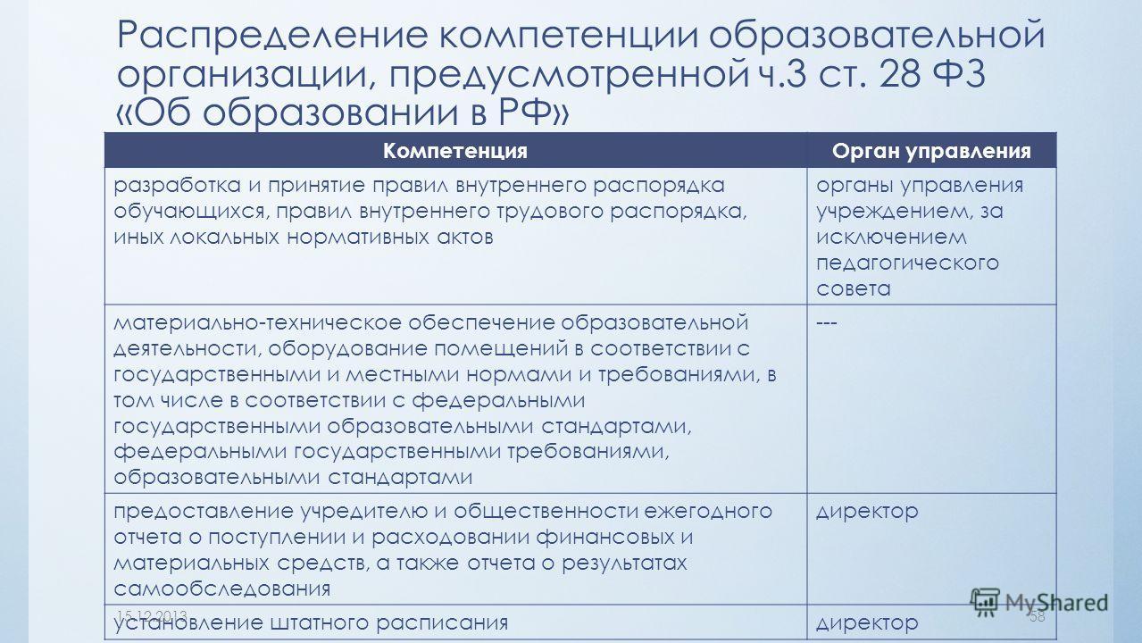 Распределение компетенции образовательной организации, предусмотренной ч.3 ст. 28 ФЗ «Об образовании в РФ» КомпетенцияОрган управления разработка и принятие правил внутреннего распорядка обучающихся, правил внутреннего трудового распорядка, иных лока