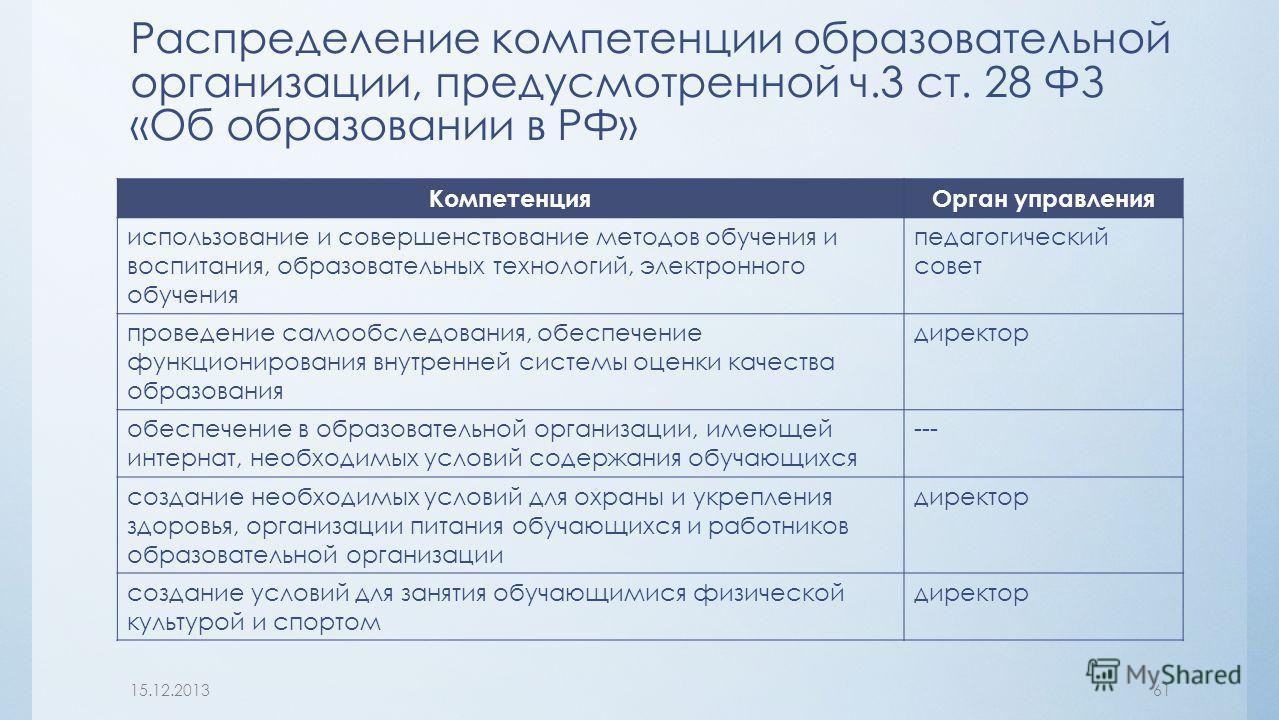 Распределение компетенции образовательной организации, предусмотренной ч.3 ст. 28 ФЗ «Об образовании в РФ» КомпетенцияОрган управления использование и совершенствование методов обучения и воспитания, образовательных технологий, электронного обучения