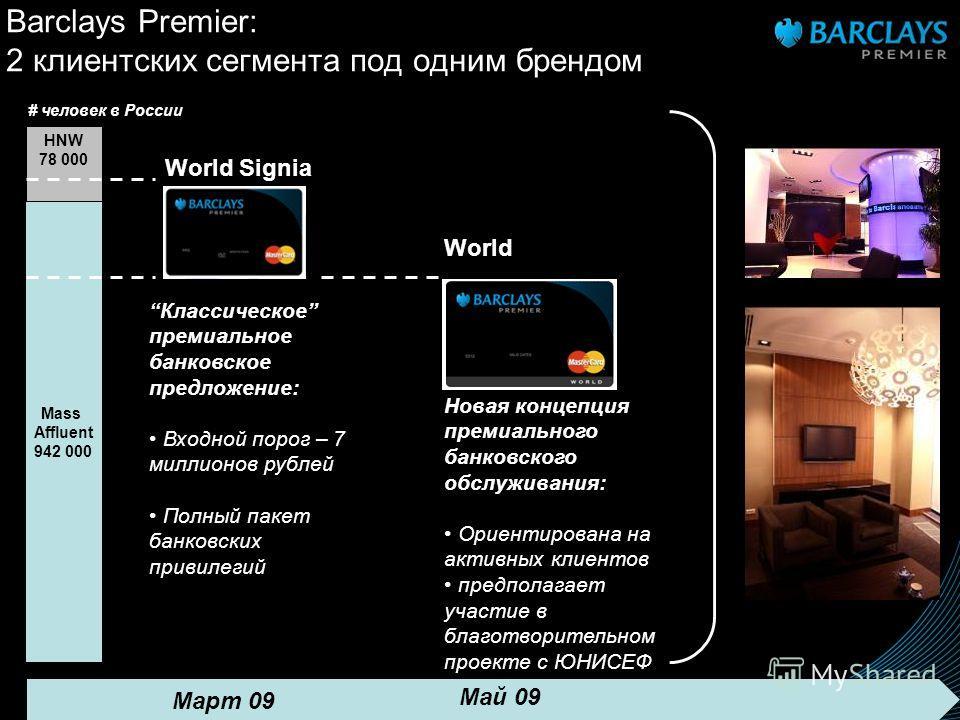 Barclays Premier: 2 клиентских сегмента под одним брендом World Signia World Классическое премиальное банковское предложение: Входной порог – 7 миллионов рублей Полный пакет банковских привилегий Март 09 Новая концепция премиального банковского обслу