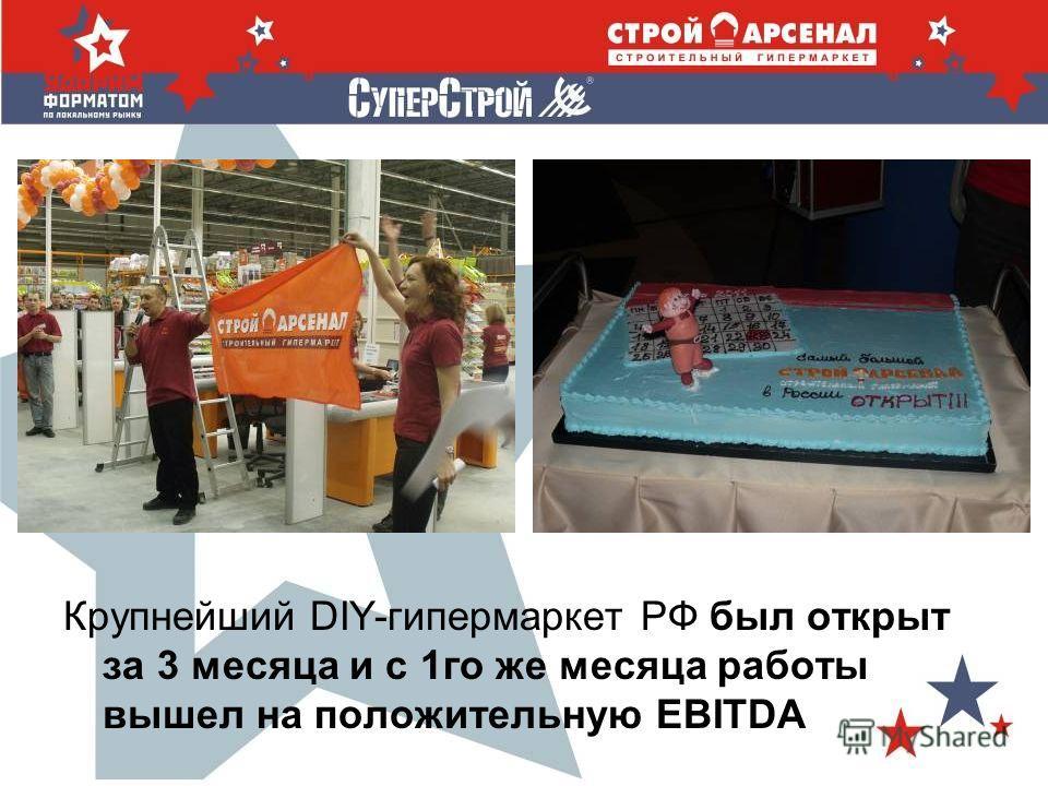 Крупнейший DIY-гипермаркет РФ был открыт за 3 месяца и с 1го же месяца работы вышел на положительную EBITDA