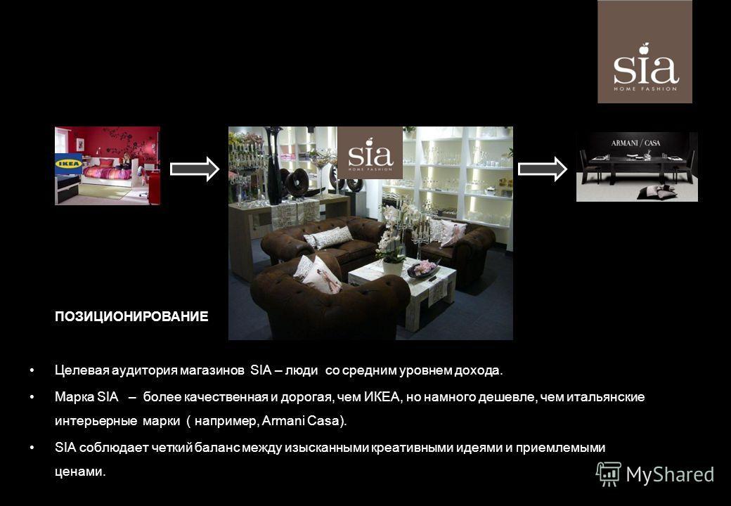 ПОЗИЦИОНИРОВАНИЕ Целевая аудитория магазинов SIA – люди со средним уровнем дохода. Марка SIA – более качественная и дорогая, чем ИКЕА, но намного дешевле, чем итальянские интерьерные марки ( например, Armani Casa). SIA соблюдает четкий баланс между и