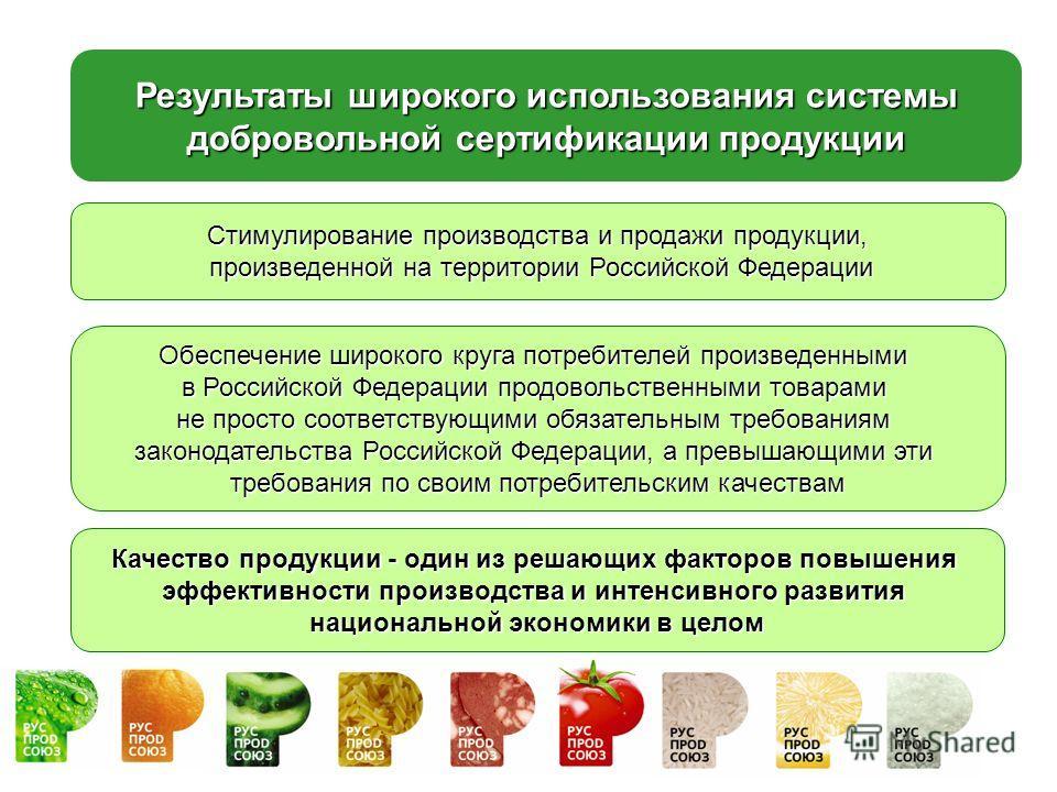 Результаты широкого использования системы добровольной сертификации продукции Стимулирование производства и продажи продукции, произведенной на территории Российской Федерации произведенной на территории Российской Федерации Обеспечение широкого круг