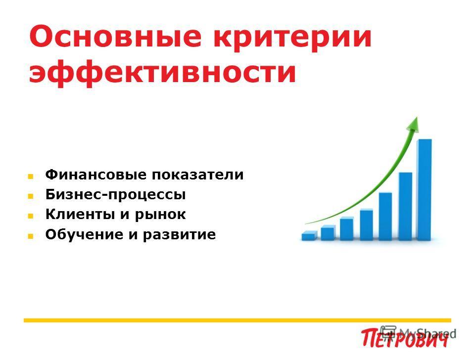 24 января 2012 Основные критерии эффективности Финансовые показатели Бизнес-процессы Клиенты и рынок Обучение и развитие
