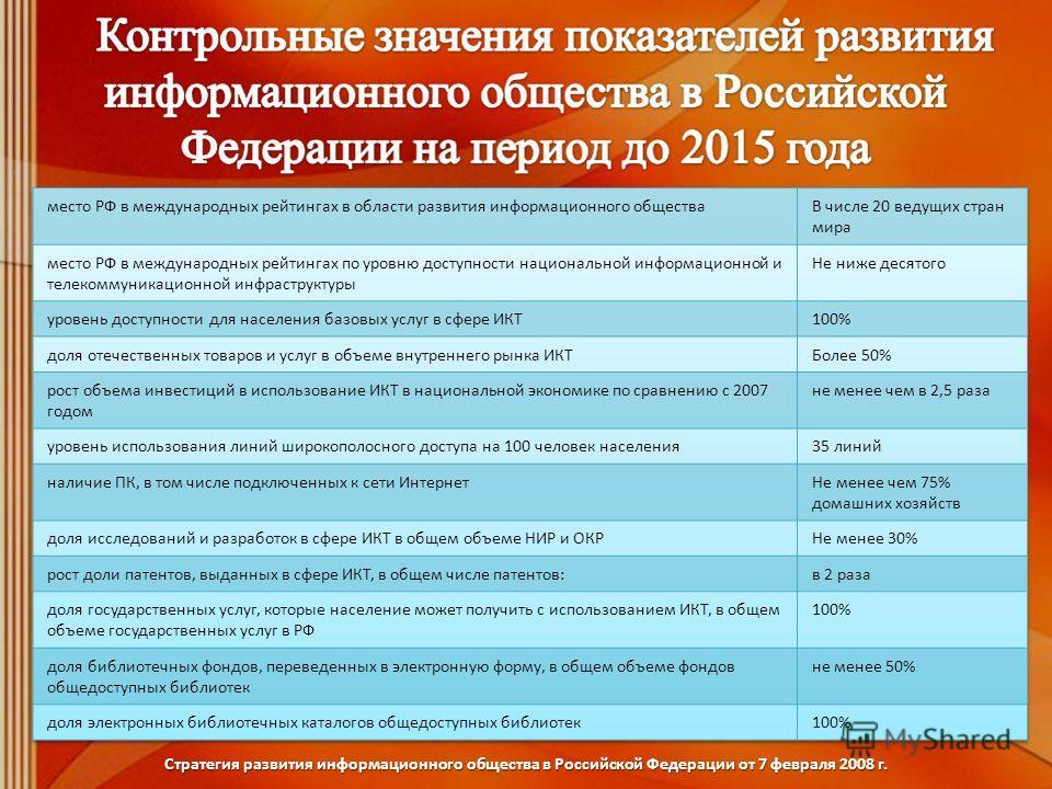Стратегия развития информационного общества в Российской Федерации от 7 февраля 2008 г.