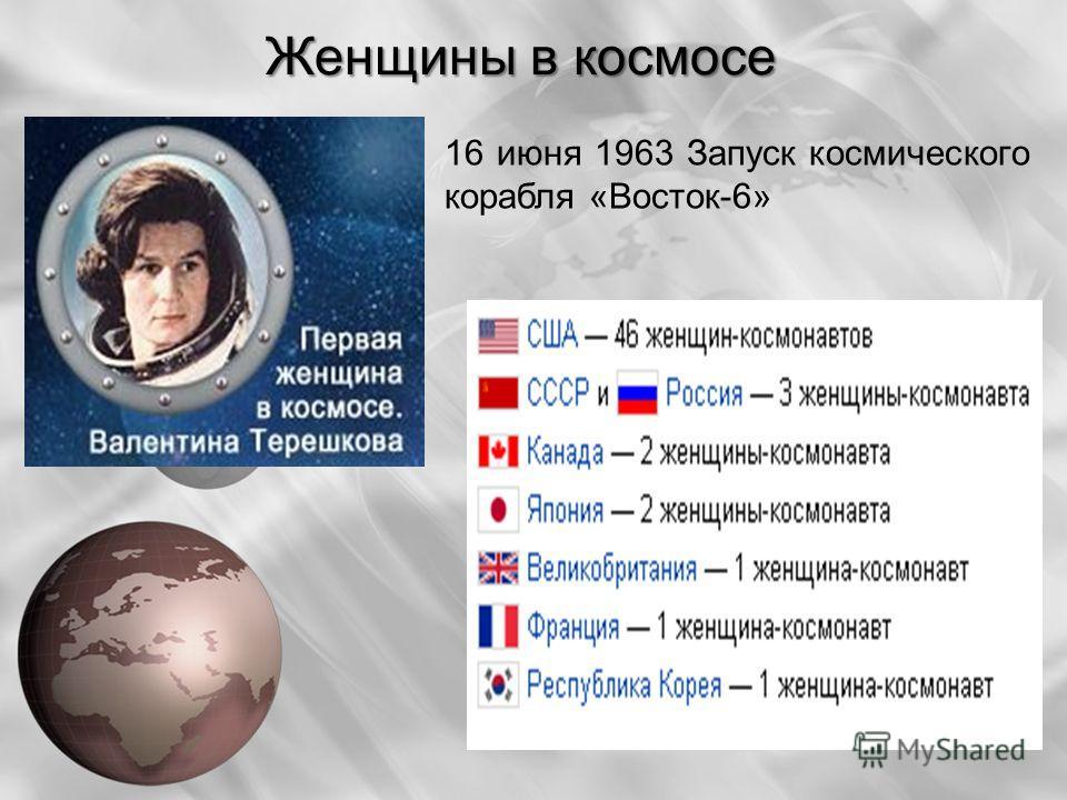 16 июня 1963 Запуск космического корабля «Восток-6» Женщины в космосе