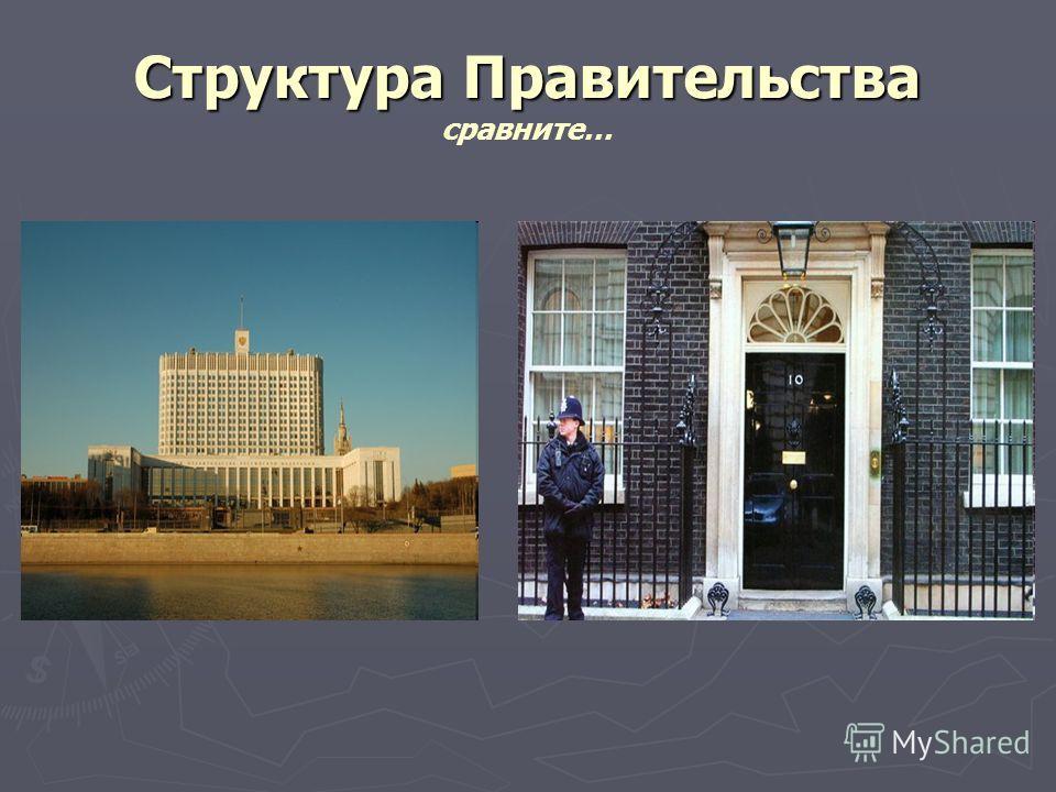 Структура Правительства Структура Правительства сравните…