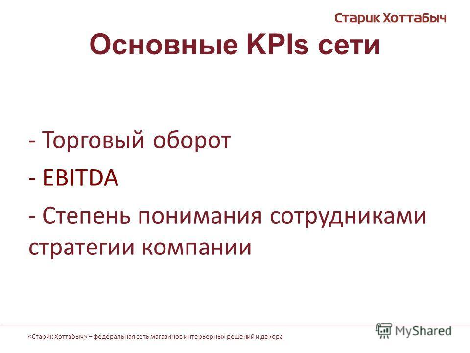 «Старик Хоттабыч» – федеральная сеть магазинов интерьерных решений и декора Основные KPIs сети - Торговый оборот - EBITDA - Степень понимания сотрудниками стратегии компании