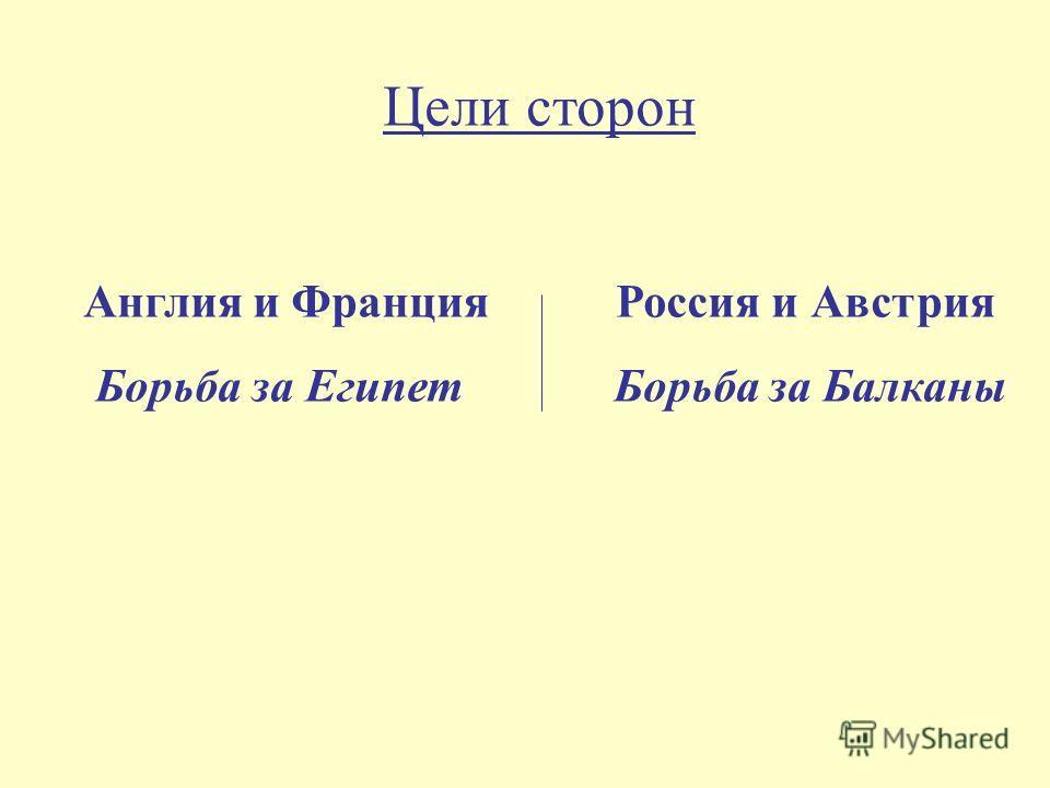 Цели сторон Англия и Франция Россия и Австрия Борьба за Египет Борьба за Балканы