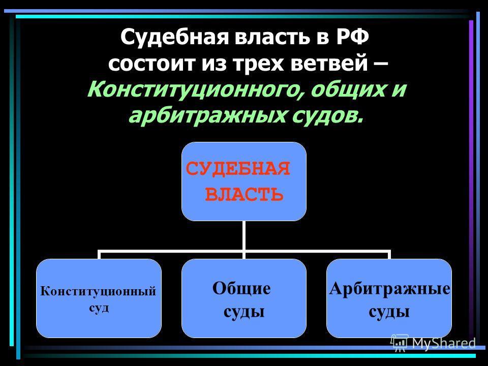 Судебная власть в РФ состоит из трех ветвей – Конституционного, общих и арбитражных судов. СУДЕБНАЯ ВЛАСТЬ Конституционны й суд Общие суды Арбитражные суды