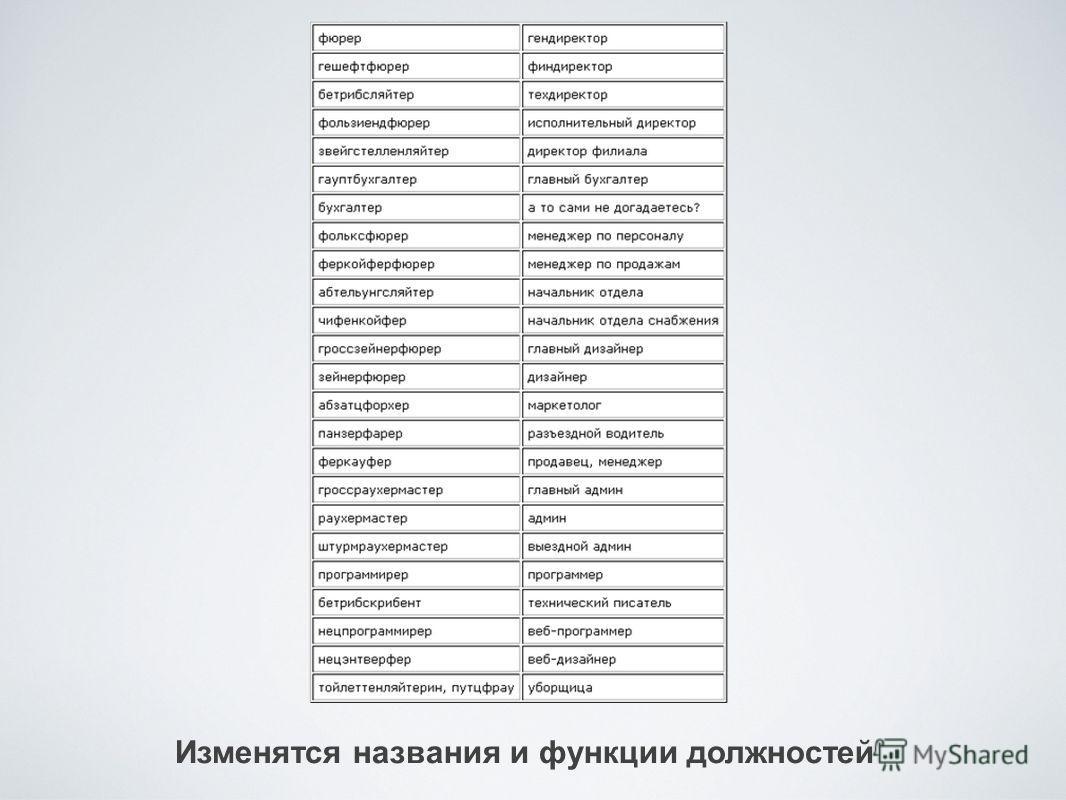 Изменятся названия и функции должностей