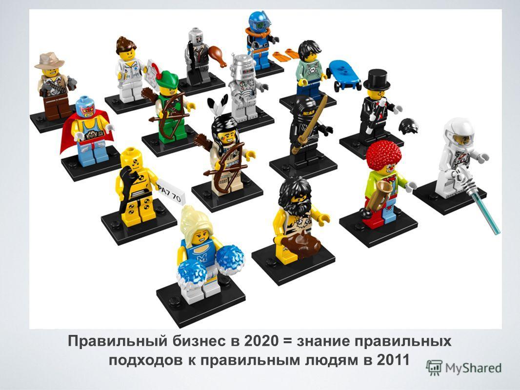 Правильный бизнес в 2020 = знание правильных подходов к правильным людям в 2011