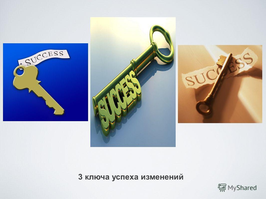 3 ключа успеха изменений