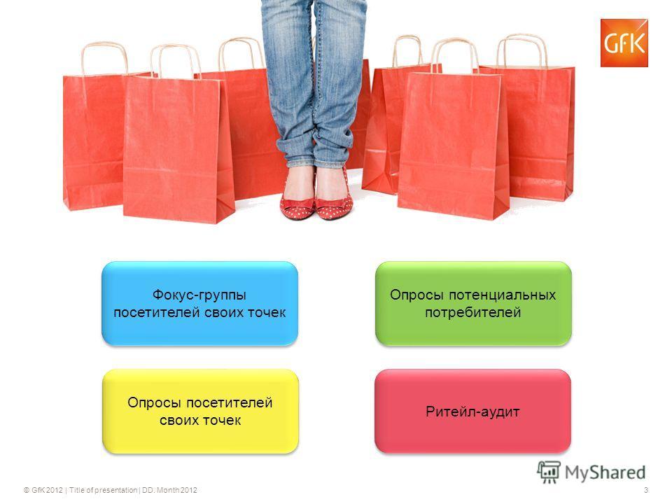 © GfK 2012 | Title of presentation | DD. Month 20123 Фокус-группы посетителей своих точек Опросы потенциальных потребителей Опросы посетителей своих точек Ритейл-аудит