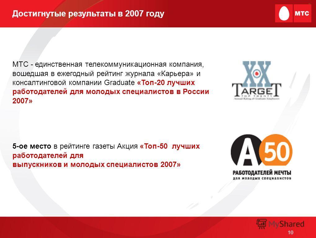 10 МТС - единственная телекоммуникационная компания, вошедшая в ежегодный рейтинг журнала «Карьера» и консалтинговой компании Graduate «Топ-20 лучших работодателей для молодых специалистов в России 2007» 5-ое место в рейтинге газеты Акция «Топ-50 луч