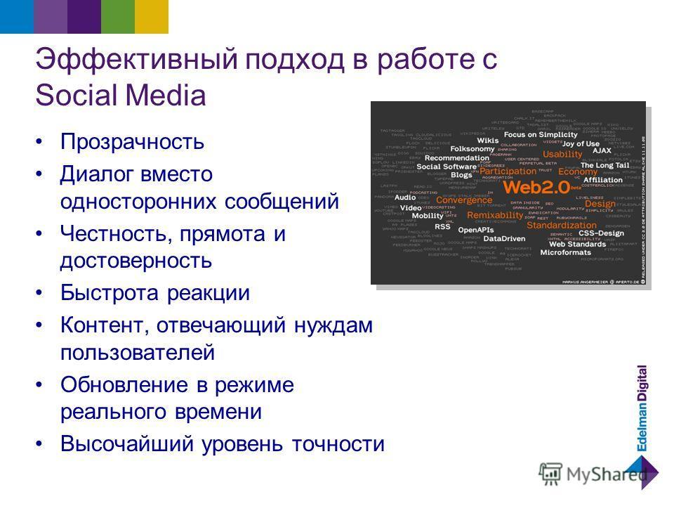 Эффективный подход в работе с Social Media Прозрачность Диалог вместо односторонних сообщений Честность, прямота и достоверность Быстрота реакции Контент, отвечающий нуждам пользователей Обновление в режиме реального времени Высочайший уровень точнос