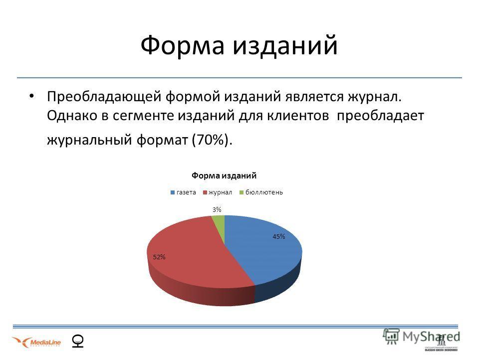 Форма изданий Преобладающей формой изданий является журнал. Однако в сегменте изданий для клиентов преобладает журнальный формат (70%).