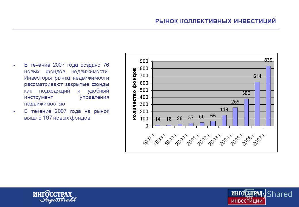 2 РЫНОК КОЛЛЕКТИВНЫХ ИНВЕСТИЦИЙ На 07.09.2007г. суммарная СЧА российских ПИФов всех типов и категорий составила 654,5 млрд. рублей. ($25,5 млрд.) Прирост за год составил 56% Самым объемным сегментом рынка являются закрытые ПИФы: совокупная СЧА состав