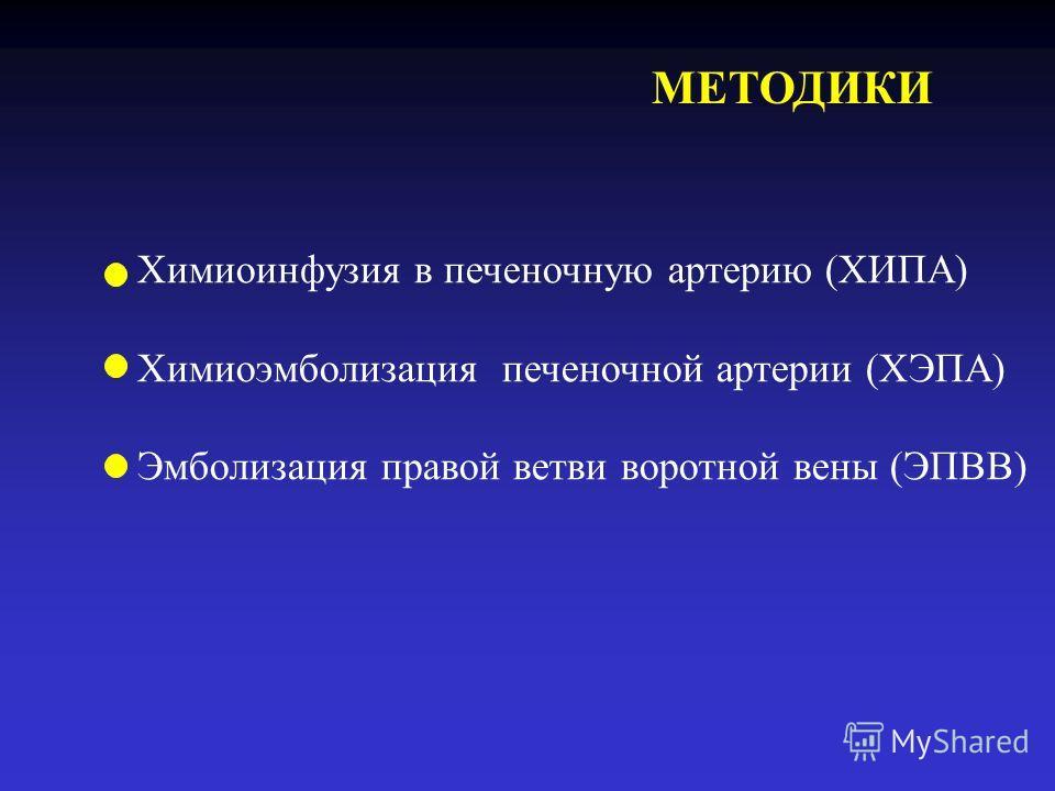 МЕТОДИКИ Химиоинфузия в печеночную артерию (ХИПА) Химиоэмболизация печеночной артерии (ХЭПА) Эмболизация правой ветви воротной вены (ЭПВВ)