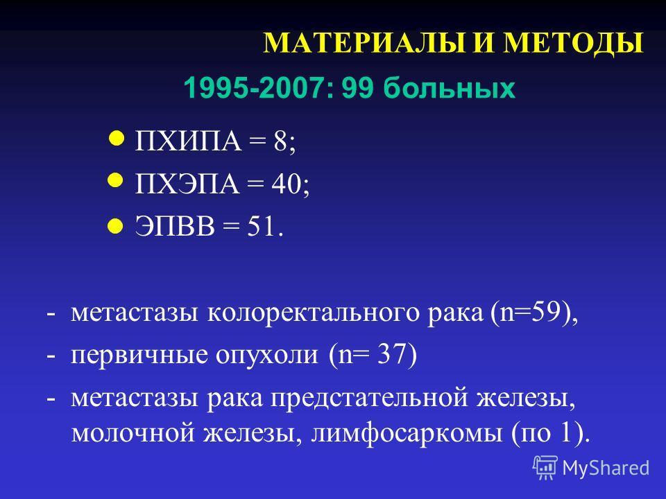 МАТЕРИАЛЫ И МЕТОДЫ ПХИПА = 8; ПХЭПА = 40; ЭПВВ = 51. - метастазы колоректального рака (n=59), - первичные опухоли (n= 37) - метастазы рака предстательной железы, молочной железы, лимфосаркомы (по 1). 1995-2007: 99 больных