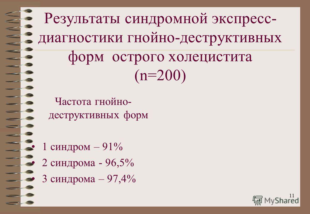 11 Результаты синдромной экспресс- диагностики гнойно-деструктивных форм острого холецистита (n=200) Частота гнойно- деструктивных форм 1 синдром – 91% 2 синдрома - 96,5% 3 синдрома – 97,4%
