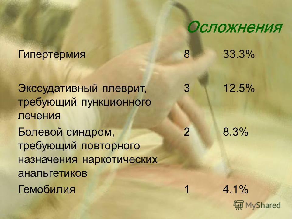 Осложнения Гипертермия833.3% Экссудативный плеврит, требующий пункционного лечения 312.5% Болевой синдром, требующий повторного назначения наркотических анальгетиков 28.3% Гемобилия14.1%