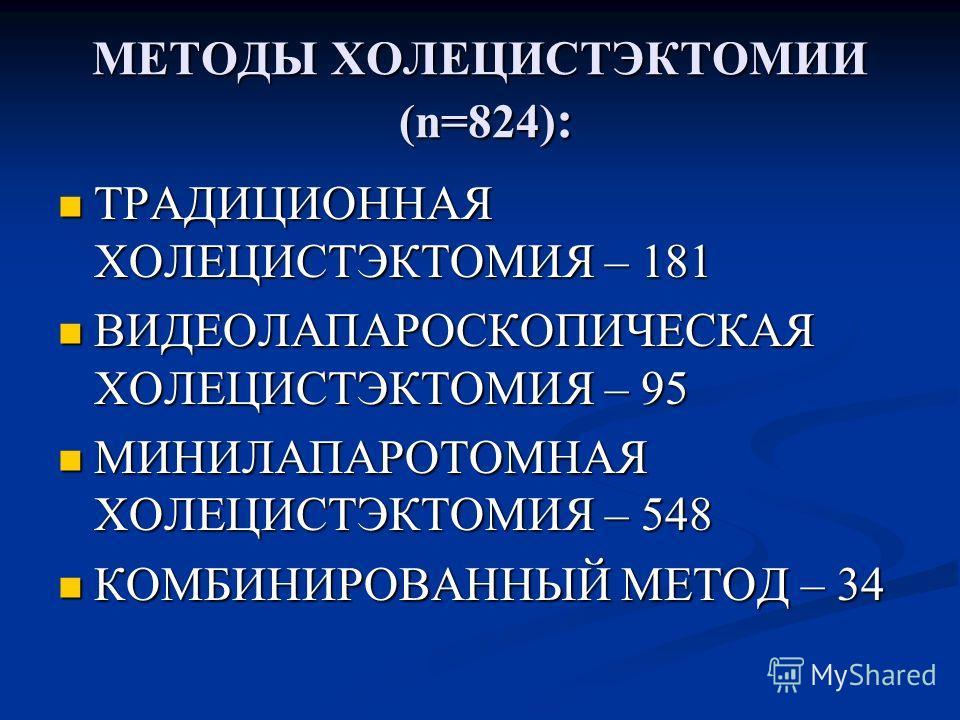 МЕТОДЫ ХОЛЕЦИСТЭКТОМИИ (n=824) : ТРАДИЦИОННАЯ ХОЛЕЦИСТЭКТОМИЯ – 181 ТРАДИЦИОННАЯ ХОЛЕЦИСТЭКТОМИЯ – 181 ВИДЕОЛАПАРОСКОПИЧЕСКАЯ ХОЛЕЦИСТЭКТОМИЯ – 95 ВИДЕОЛАПАРОСКОПИЧЕСКАЯ ХОЛЕЦИСТЭКТОМИЯ – 95 МИНИЛАПАРОТОМНАЯ ХОЛЕЦИСТЭКТОМИЯ – 548 МИНИЛАПАРОТОМНАЯ ХОЛ