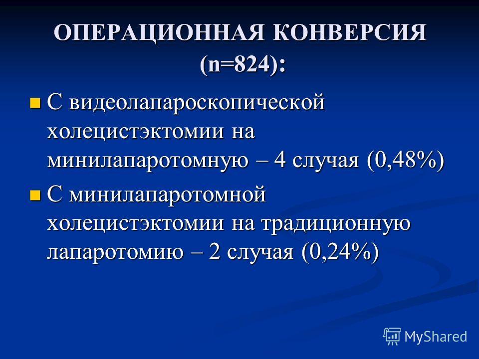 ОПЕРАЦИОННАЯ КОНВЕРСИЯ (n=824) : С видеолапароскопической холецистэктомии на минилапаротомную – 4 случая (0,48%) С видеолапароскопической холецистэктомии на минилапаротомную – 4 случая (0,48%) С минилапаротомной холецистэктомии на традиционную лапаро