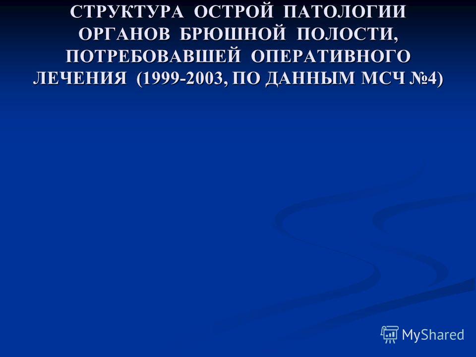 СТРУКТУРА ОСТРОЙ ПАТОЛОГИИ ОРГАНОВ БРЮШНОЙ ПОЛОСТИ, ПОТРЕБОВАВШЕЙ ОПЕРАТИВНОГО ЛЕЧЕНИЯ (1999-2003, ПО ДАННЫМ МСЧ 4)