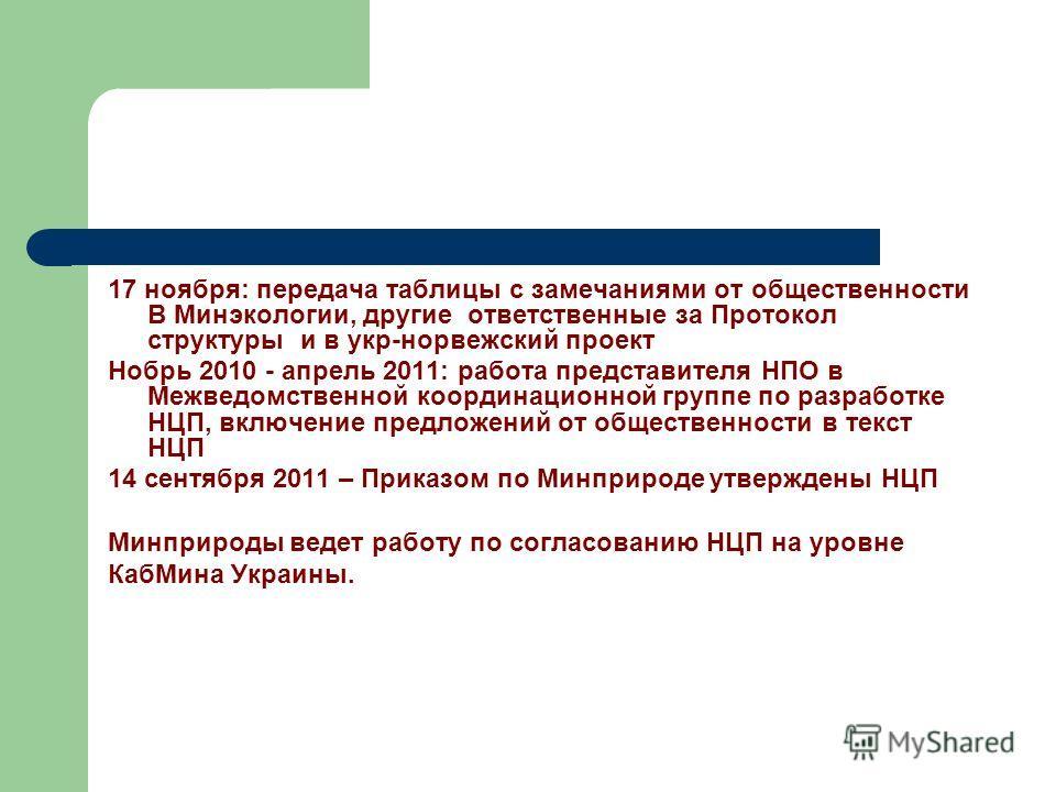 17 ноября: передача таблицы с замечаниями от общественности В Минэкологии, другие ответственные за Протокол структуры и в укр-норвежский проект Нобрь 2010 - апрель 2011: работа представителя НПО в Межведомственной координационной группе по разработке