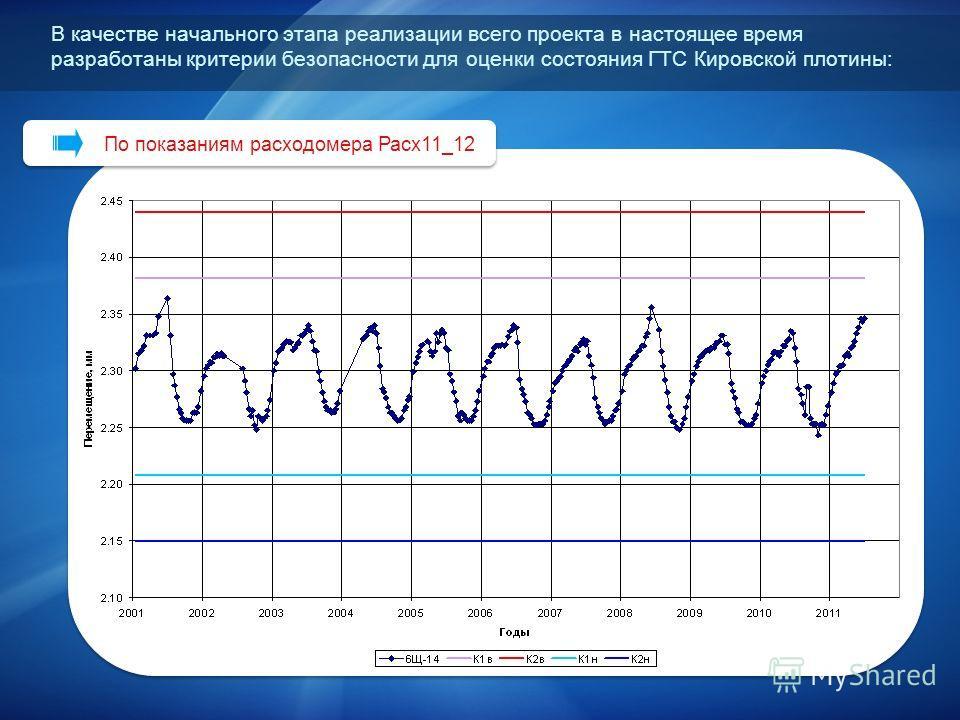 В качестве начального этапа реализации всего проекта в настоящее время разработаны критерии безопасности для оценки состояния ГТС Кировской плотины: По показаниям расходомера Расх11_12
