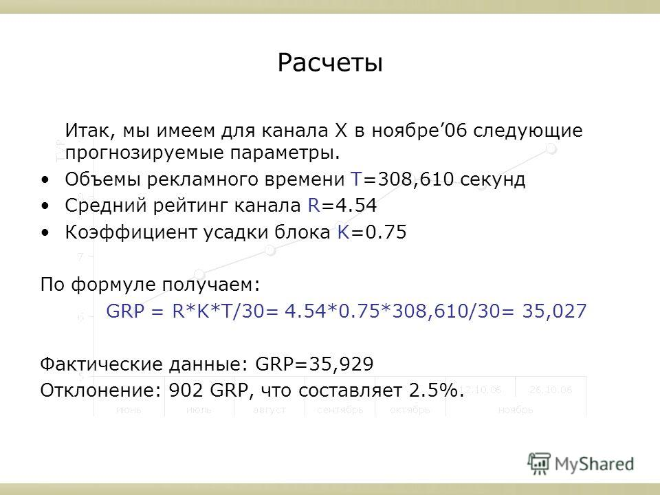 Расчеты Итак, мы имеем для канала X в ноябре06 следующие прогнозируемые параметры. Объемы рекламного времени T=308,610 секунд Средний рейтинг канала R=4.54 Коэффициент усадки блока K=0.75 По формуле получаем: GRP = R*K*T/30= 4.54*0.75*308,610/30= 35,